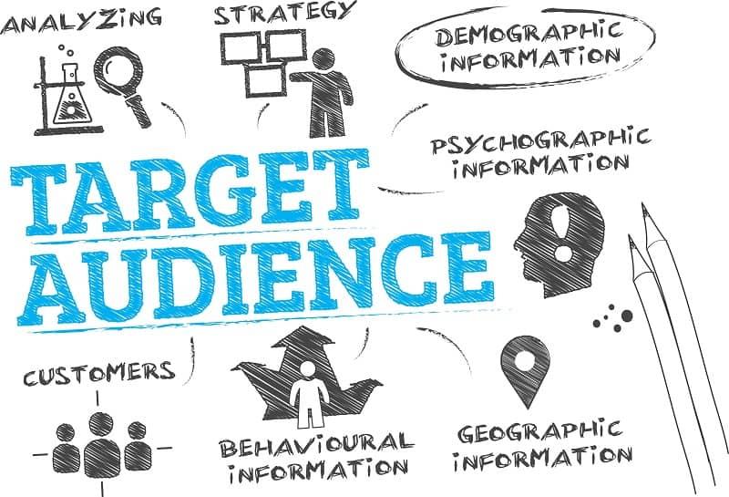 Cách Target Facebook Ads